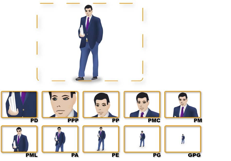Tipos de planos fotográficos con ejemplos